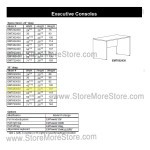 "Mail Consoles w/Full Modesty 48-1/8""w x 30""d x 30""h, #SMS-90-EMT483030F"