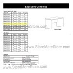 "Mail Consoles w/Full Modesty 56-1/8""w x 24-3/4""d x 30""h, #SMS-90-EMT552430F"
