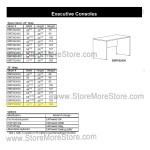 "Mail Consoles w/Full Modesty 71-1/2""w x 30""d x 30""h, #SMS-90-EMT723030F"