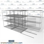 "Triple Deep Mobile Wire Shelving 4 storage medical shelves on wheels SMS-94-LAT-2148-32-T overall size is 6339.8 inches wide x 12' 8"" deep x 152 inches high"