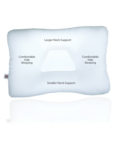 Side Sleeping Pillow Neck Pain