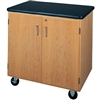 "Diversified Woodcrafts Mobile Storage Cabinet w/ ChemGuard Top - 36"" W x 24"" D (Diversified Woodcrafts DIV-4402K)"
