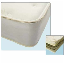 Premier Adjustable Bed Mattress