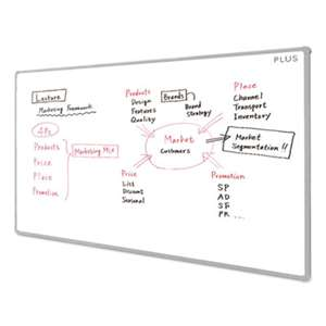 PLUS CORPORATION OF AMERICA MTG Electronic Whiteboard, 70.9 x 47.3