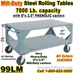 VERY HEAVY MILL DUTY ROLLING STEEL TABLES 99LM