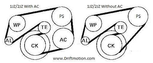 2JZ serpentine belt