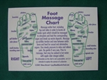 Reflexology Foot Chart Postcard