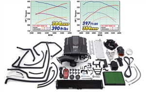 EDELBROCK E-FORCE COMPLETE SUPERCHARGER SYSTEM WITH TUNER FOR 2007-13 GM SUV'S WITH A GEN IV LS ENGINE (5.3L)  - 1564