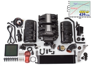 EDELBROCK E-FORCE STAGE 1 COMPLETE SUPERCHARGER SYSTEM WITH TUNER FOR 2005-09 Ford Mustang (4.6L 3V) -- 1580