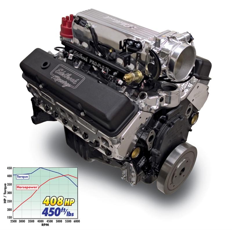 Edelbrock 2019 Rpm Power Package Top End Kit Small Block: EDELBROCK HI-TORQ 383 PRO-FLO XT EFI 9.5:1 (408 HP & 450