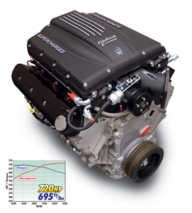 EDELBROCK SUPERCHARGED GM LS 416 CRATE ENGINE AND ELECTRONICS WITHOUT WATER PUMP - BLACK FINISH  -  46750