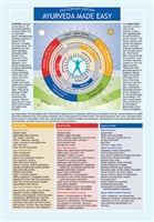 Ayurveda Made Easy Chart