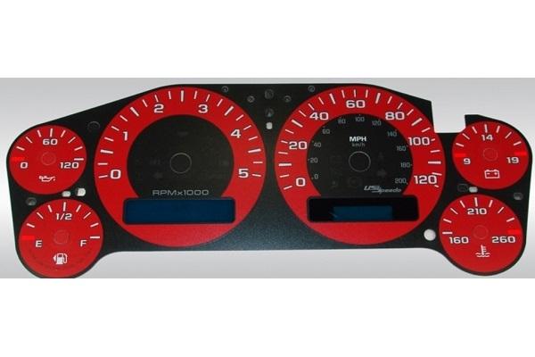 us speedo speedometer gauge faces