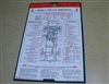 Willys MB, Ford GPW WWII U.S. Army Jeep  Lubrication Guide Chart replica.  Complete your jeep!  Great gift idea!