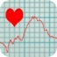 Heart Graph for Kettlebelling