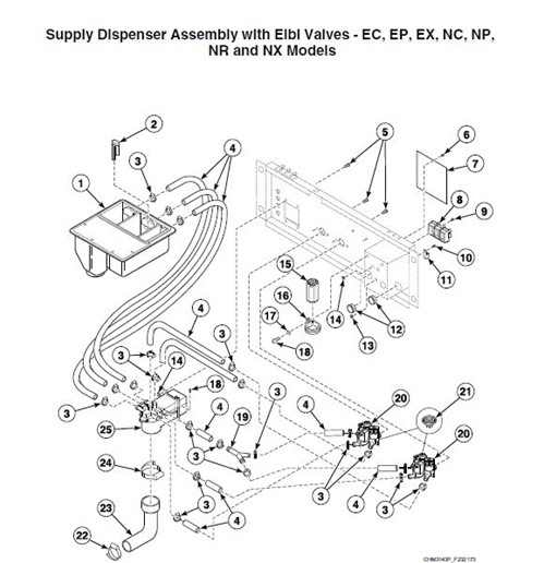 Supply dispenser assembly with elbi valves ec ep ex nc np nr na f798709 elbi conversion kit 120 volt includes items 4 18 f0150329 00 vacuum breaker top f140605 cable tie f170400 trim f200207 hose clamp ccuart Images