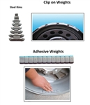 Nationwide  Wheel Weight Set - Basic