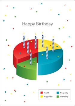 Happy Birthday Pie Chart Greeting Card