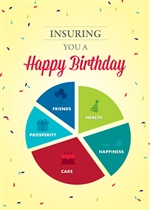 Insurance Pie Chart Birthday Card