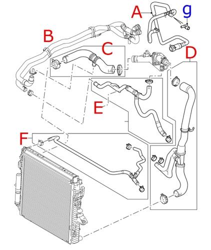 Range Rover Sport LR3 Radiator Coolant Hose PCH500955