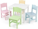 Brand New Nantucket Table & 4 Pastel Chairs
