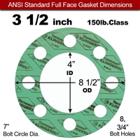 "C-4401 Green N/A NBR Full Face Gasket - 150 Lb. - 1/8"" Thick - 3-1/2"" Pipe"