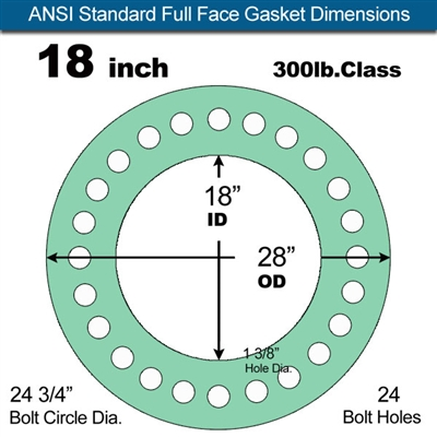 "Equalseal EQ750G Full Face Gasket - 300 Lb. Class - 1/16"" - 18"" Pipe Size"