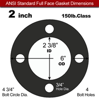 "60 Duro EPDM Full Face Gasket - 150 Lb. - 1/16"" Thick - 2"" Pipe"