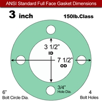 "EQ 750G N/A NBR Full Face Gasket - 150 Lb. - 1/16"" Thick - 3"" Pipe"