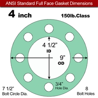 "EQ 750G N/A NBR Full Face Gasket - 150 Lb. - 1/16"" Thick - 4"" Pipe"