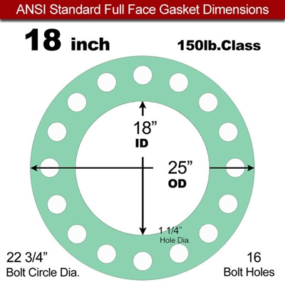 "EQ 750G N/A NBR Full Face Gasket - 150 Lb. - 1/8"" Thick - 18"" Pipe"