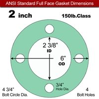 "EQ 750G N/A NBR Full Face Gasket - 150 Lb. - 1/8"" Thick - 2"" Pipe"