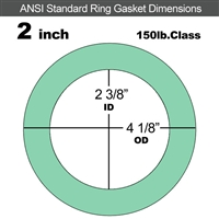 "EQ 750G N/A NBR Ring Gasket - 150 Lb. - 1/16"" Thick - 2"" Pipe"