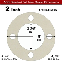 "Equalseal EQ 750W N/A NBR Full Face Gasket - 150 Lb. - 1/16"" Thick - 2"" Pipe"