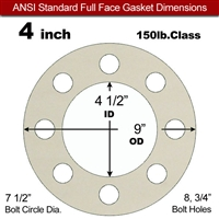 "Equalseal EQ 750W N/A NBR Full Face Gasket - 150 Lb. - 1/8"" Thick - 4"" Pipe"