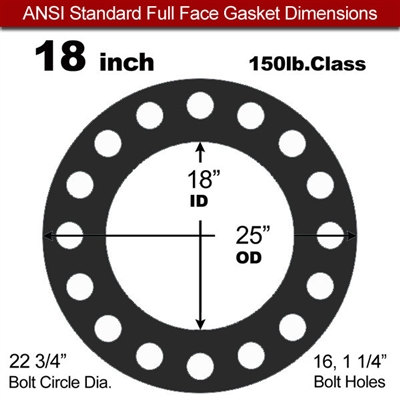 "Equalseal EQ 825 N/A NBR Full Face Gasket - 150 Lb. - 1/8"" Thick - 18"" Pipe"