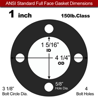 "60 Duro Neoprene Full Face Gasket - 150 Lb. - 1/16"" Thick - 1"" Pipe"