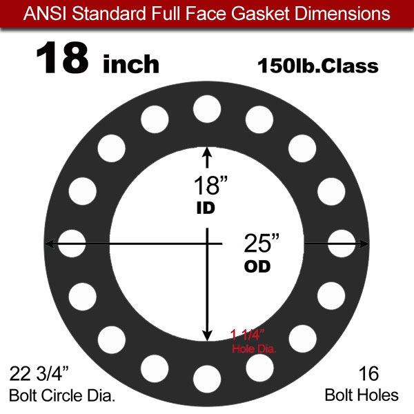 Duro neoprene full face gasket lb quot thick