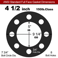 "60 Duro Neoprene Full Face Gasket - 150 Lb. - 1/8"" Thick - 4-1/2"" Pipe"