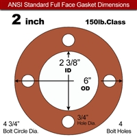 "Red SBR Rubber Full Face Gasket - 150 Lb. - 1/16"" Thick - 2"" Pipe"
