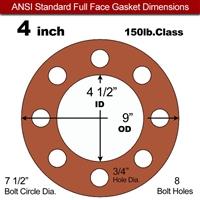 "Red SBR Rubber Full Face Gasket - 150 Lb. - 1/8"" Thick - 4"" Pipe"