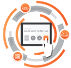 Lantronix Gateway Central Management Service One Year Subscription