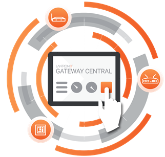 Lantronix Gateway Central Management Service Three Year Subscription