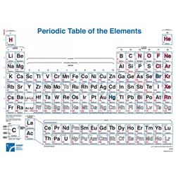 Large periodic table of elements poster for P table with charges