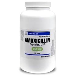 Amoxil 250 mg Prix Pharmacie