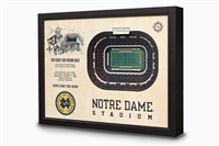 Stadium Views Wall Art Series;Notre Dame Fighting Irish