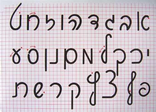 Aleph Bet Script Poster
