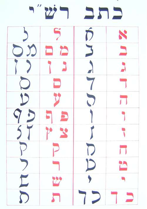 Rashi Script Aleph Bet Poster
