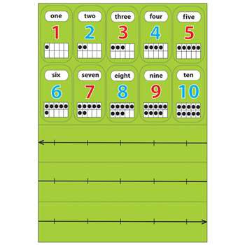 Number Concepts Math Die-Cut Magnet, ASH11308