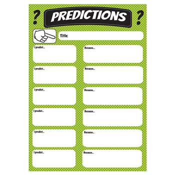 Predictions Large Magnetic Chart, ASH70006